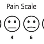 Labor Coping Scale is a better tool