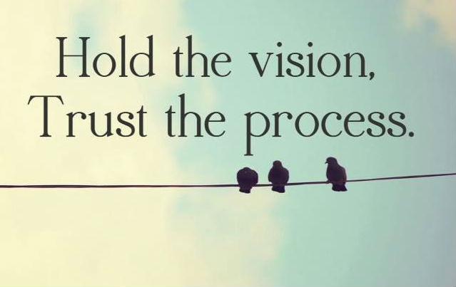 Having vision